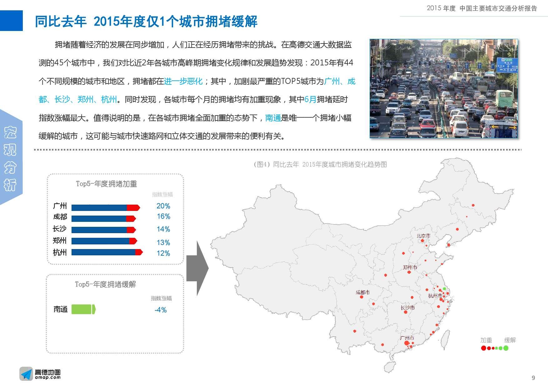 2015年度中国主要城市交通分析报告-final_000009