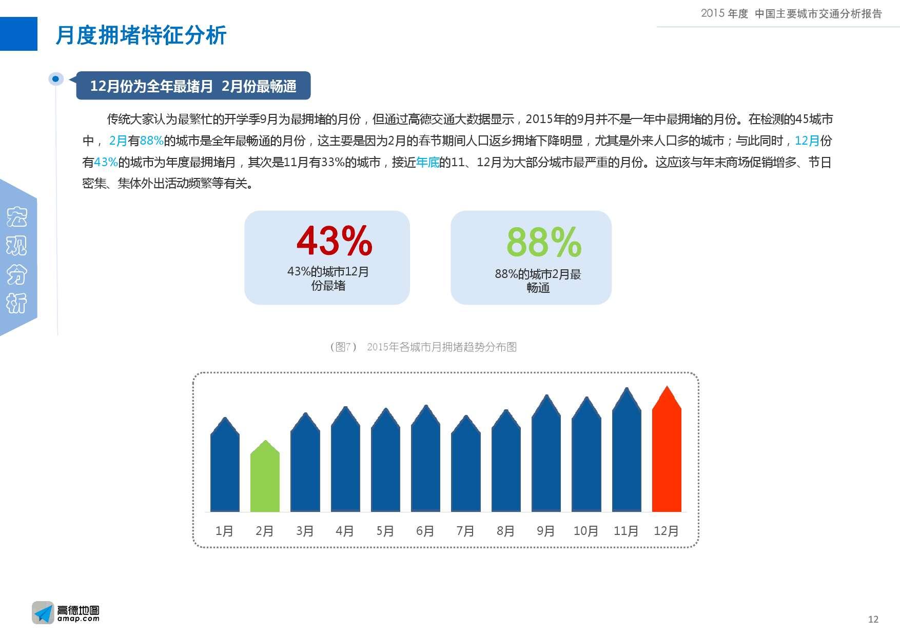 2015年度中国主要城市交通分析报告-final_000012