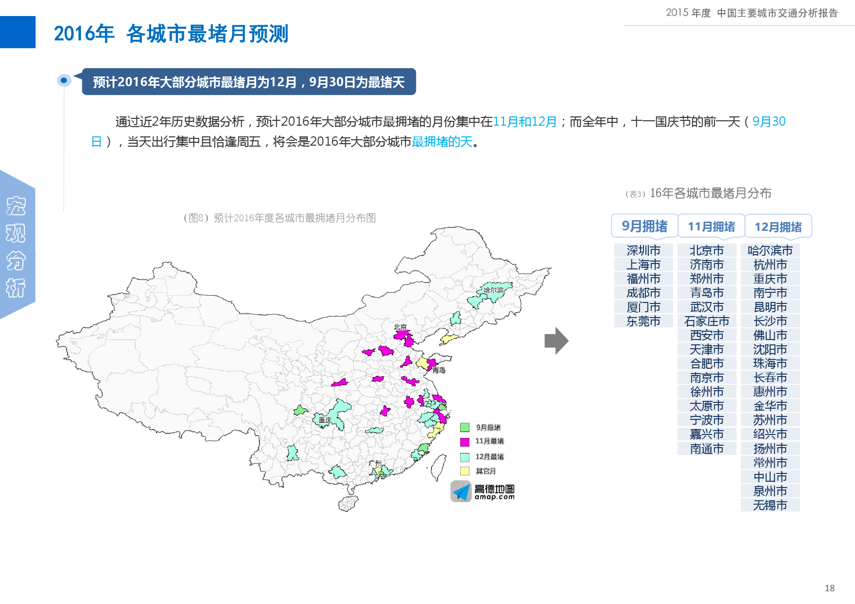 2015年度中国主要城市交通分析报告-final_000018
