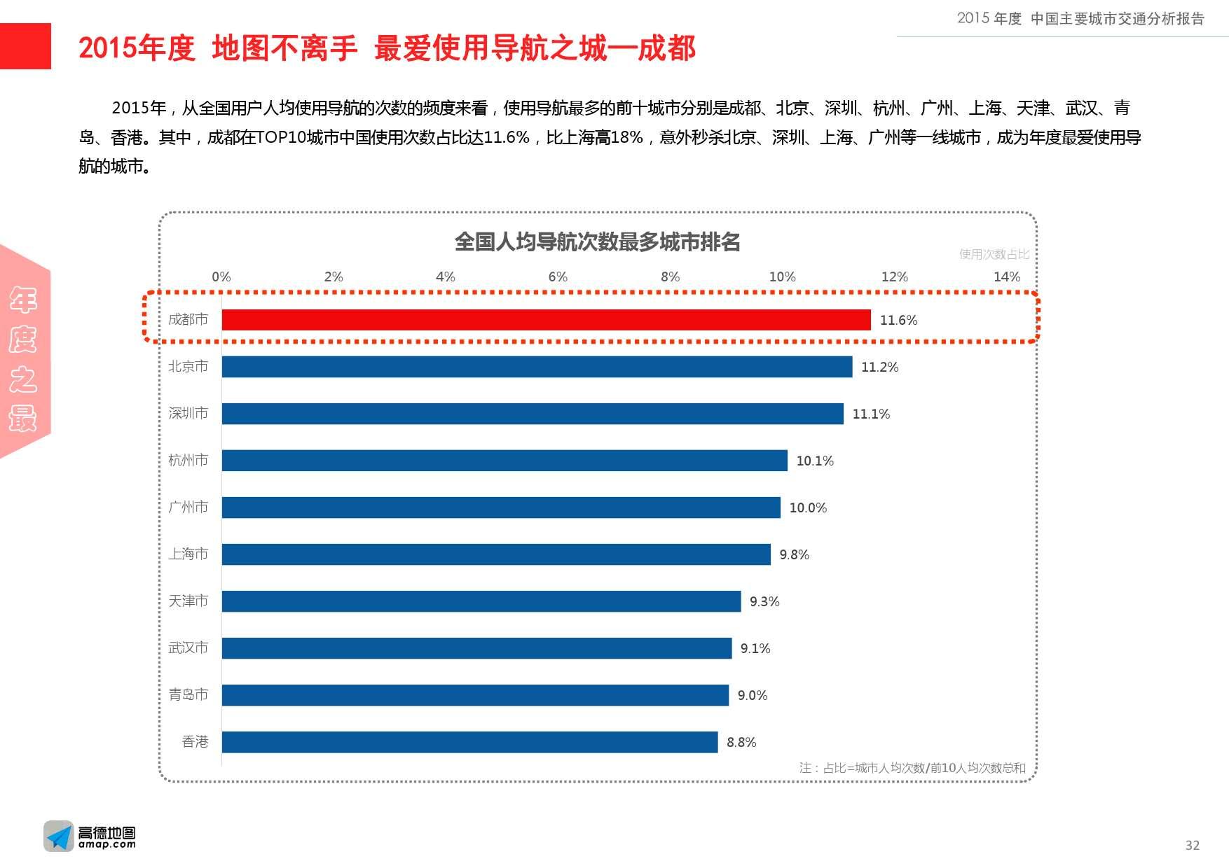 2015年度中国主要城市交通分析报告-final_000032