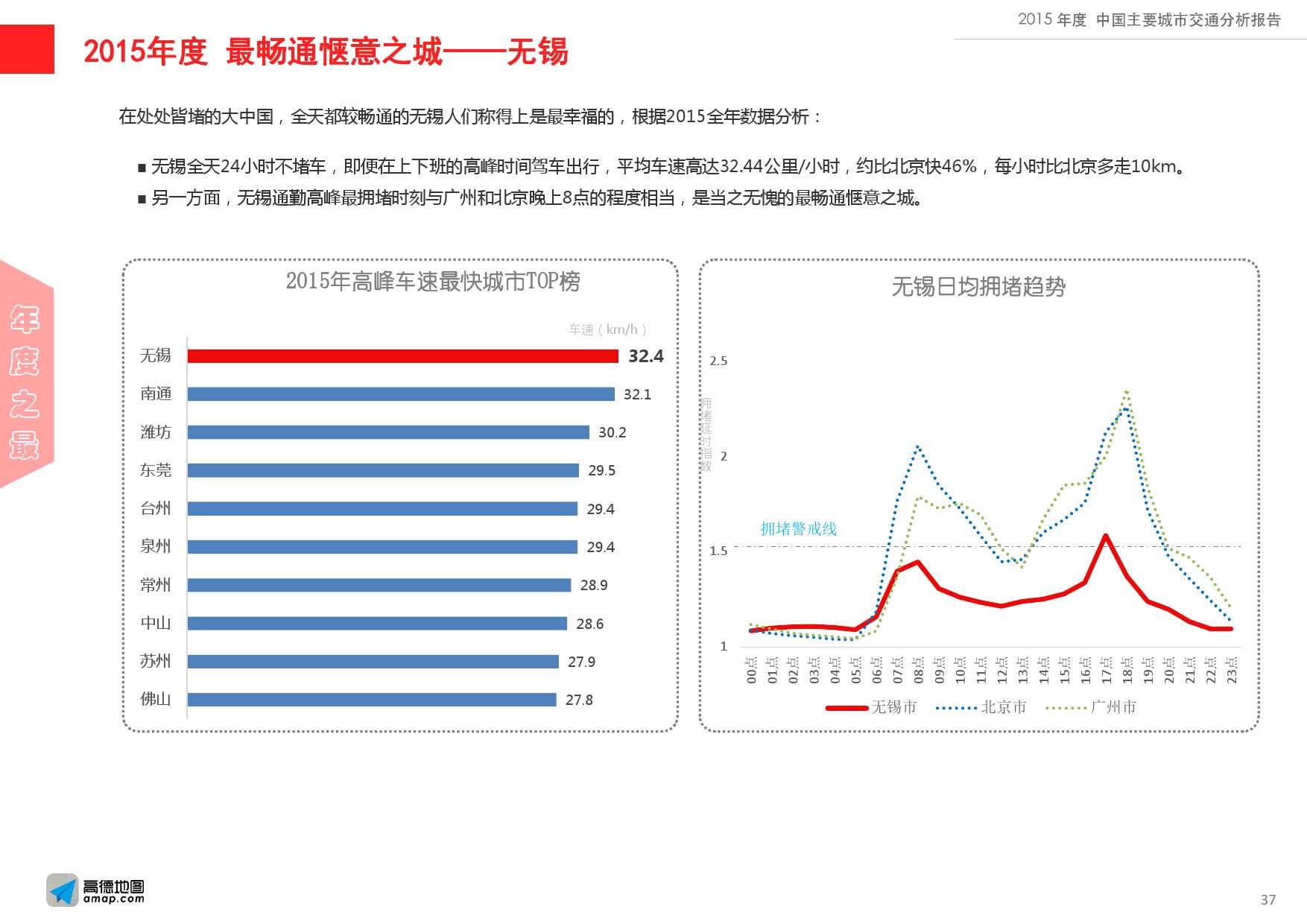 2015年度中国主要城市交通分析报告-final_000037