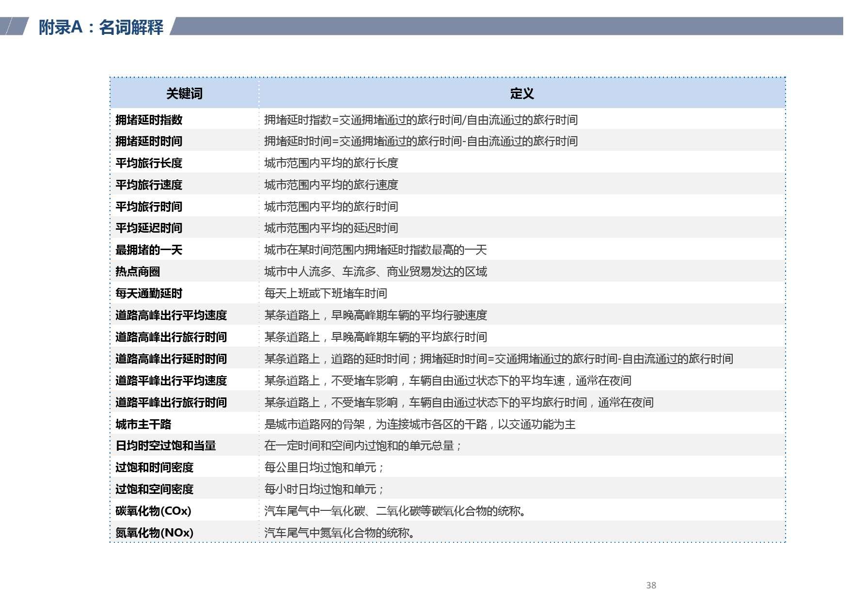 2015年度中国主要城市交通分析报告-final_000038