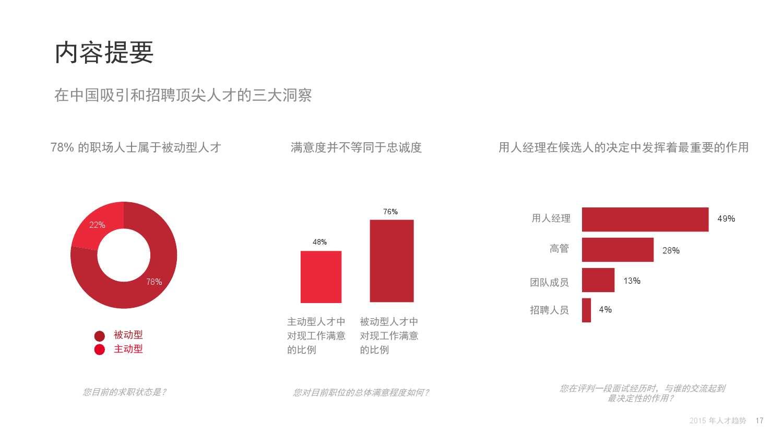 2015年领英中国互联网行业人才库报告_000017