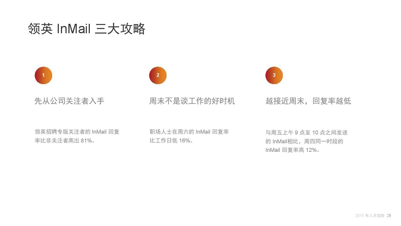 2015年领英中国互联网行业人才库报告_000028