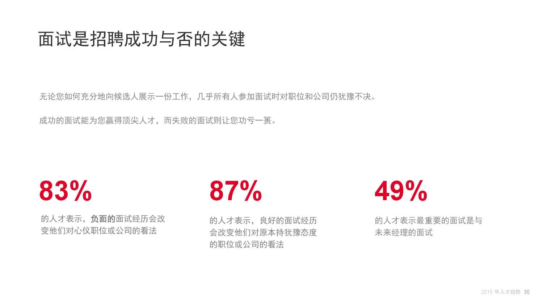 2015年领英中国互联网行业人才库报告_000030