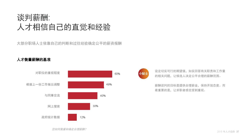 2015年领英中国互联网行业人才库报告_000037