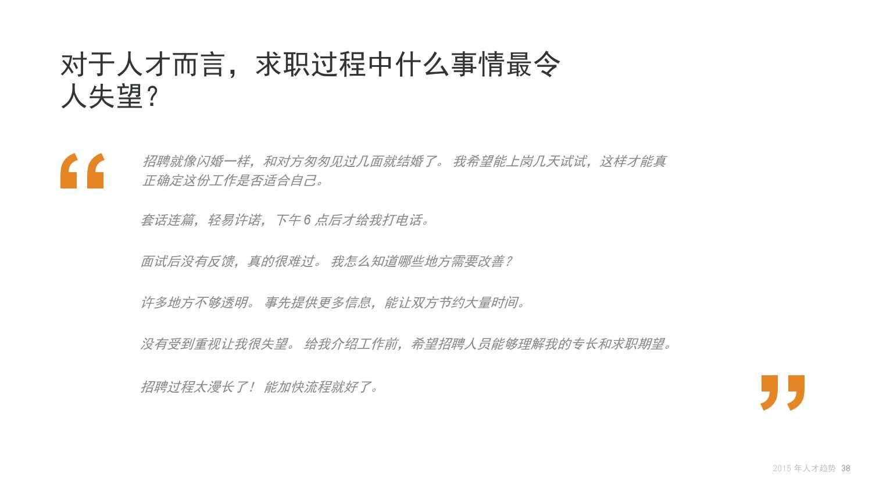 2015年领英中国互联网行业人才库报告_000038