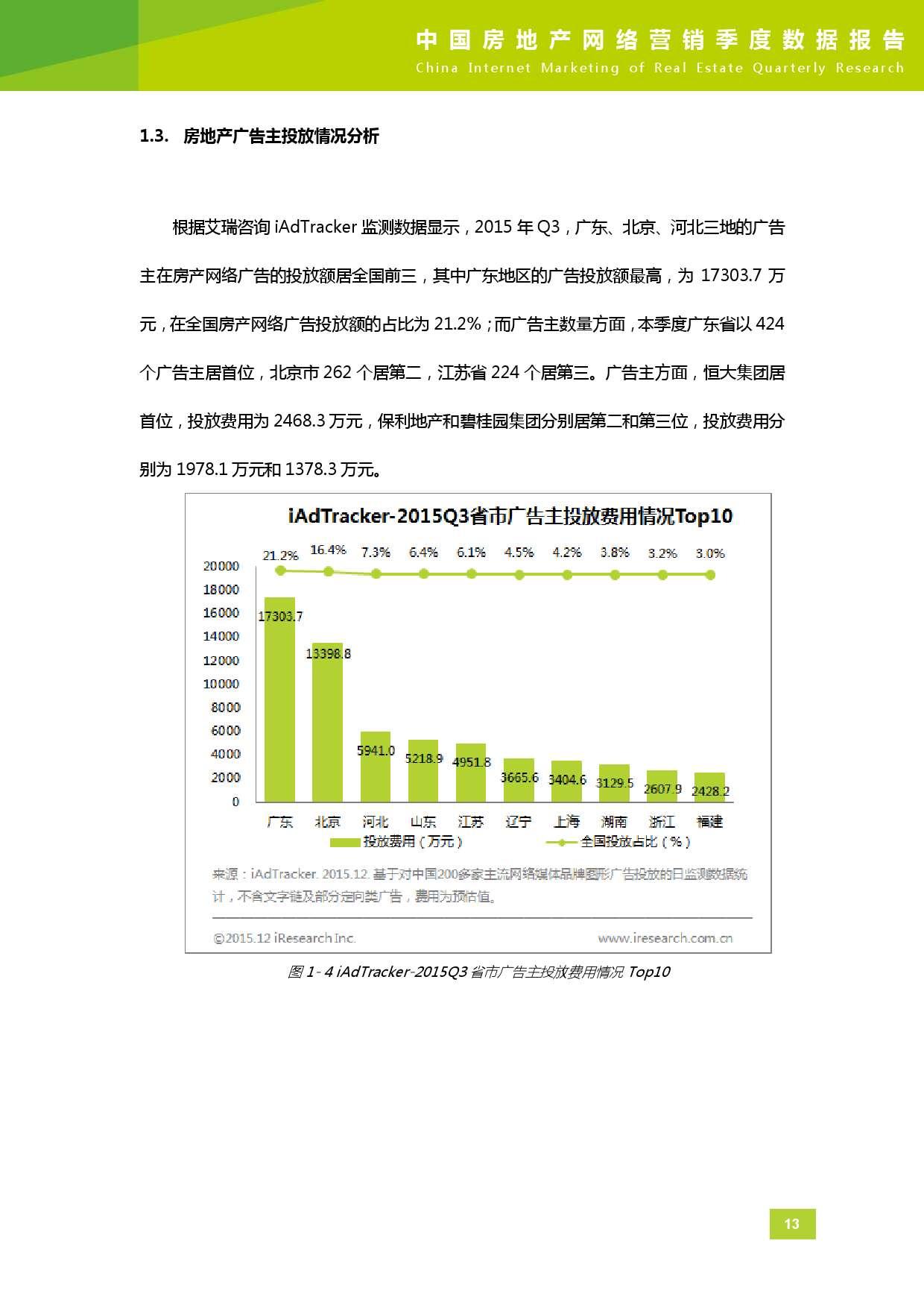 2015年Q3中国房地产网络营销季度数据报告_000014