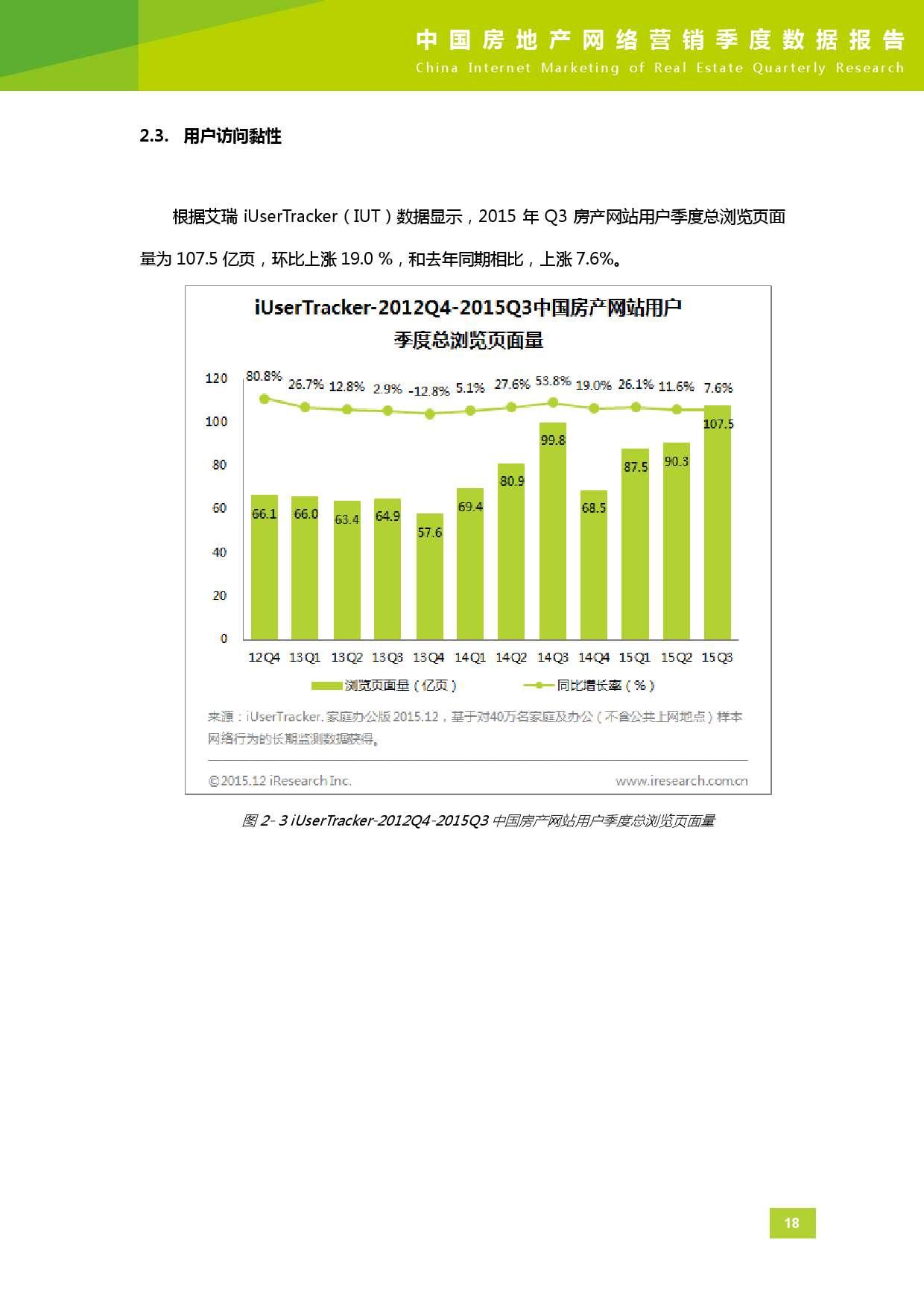 2015年Q3中国房地产网络营销季度数据报告_000019
