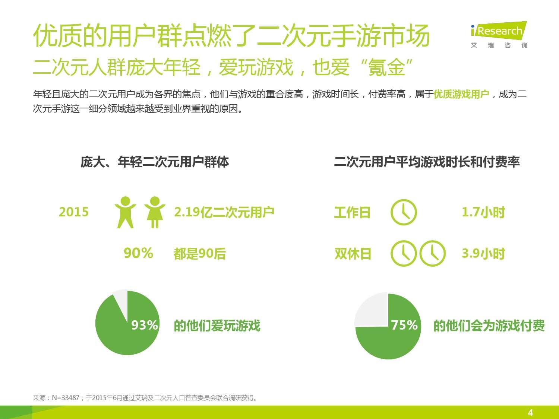 2016年中国二次元手游报告_000004