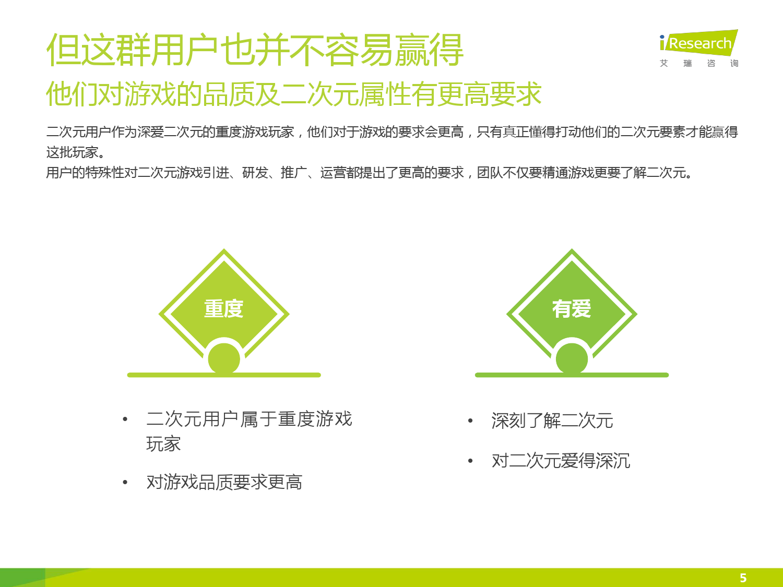 2016年中国二次元手游报告_000005
