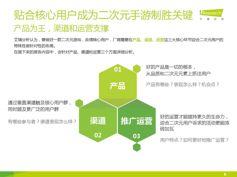 2016年中国二次元手游报告_000006