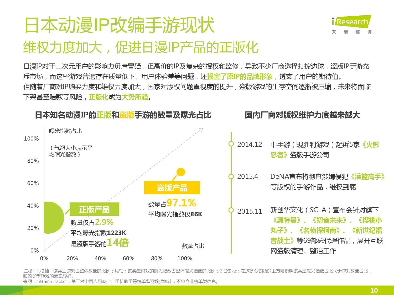 2016年中国二次元手游报告_000010