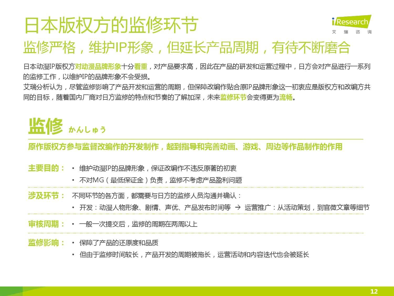2016年中国二次元手游报告_000012