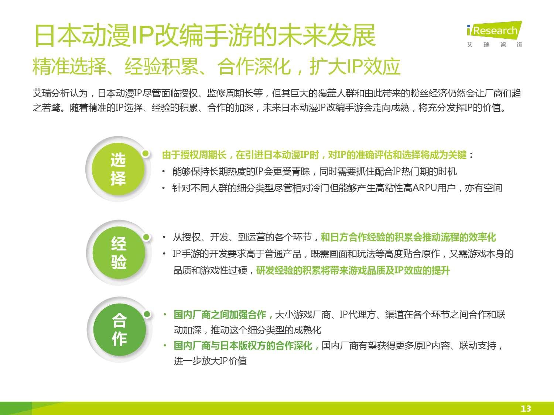 2016年中国二次元手游报告_000013