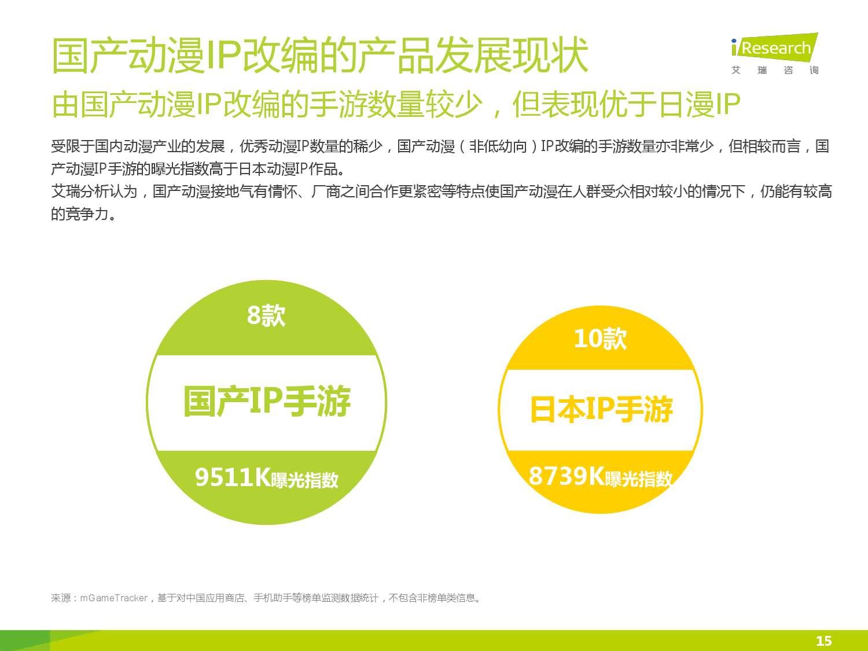 2016年中国二次元手游报告_000015