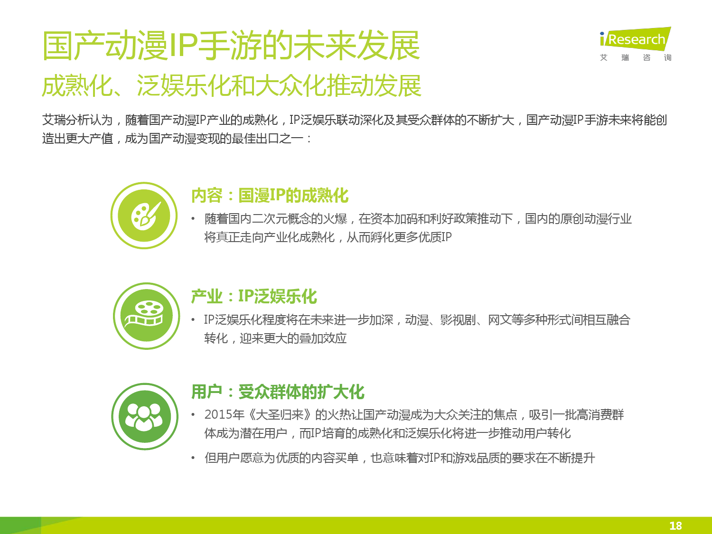 2016年中国二次元手游报告_000018
