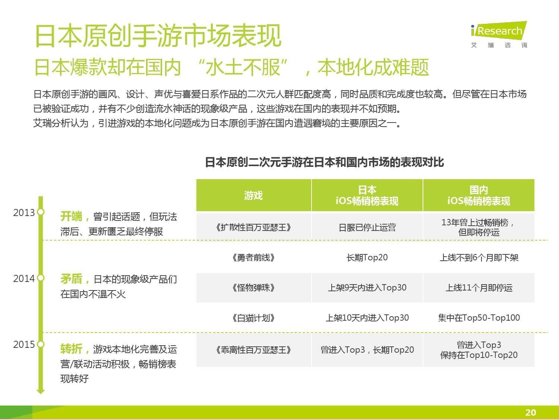 2016年中国二次元手游报告_000020
