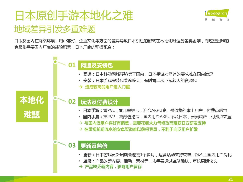 2016年中国二次元手游报告_000021