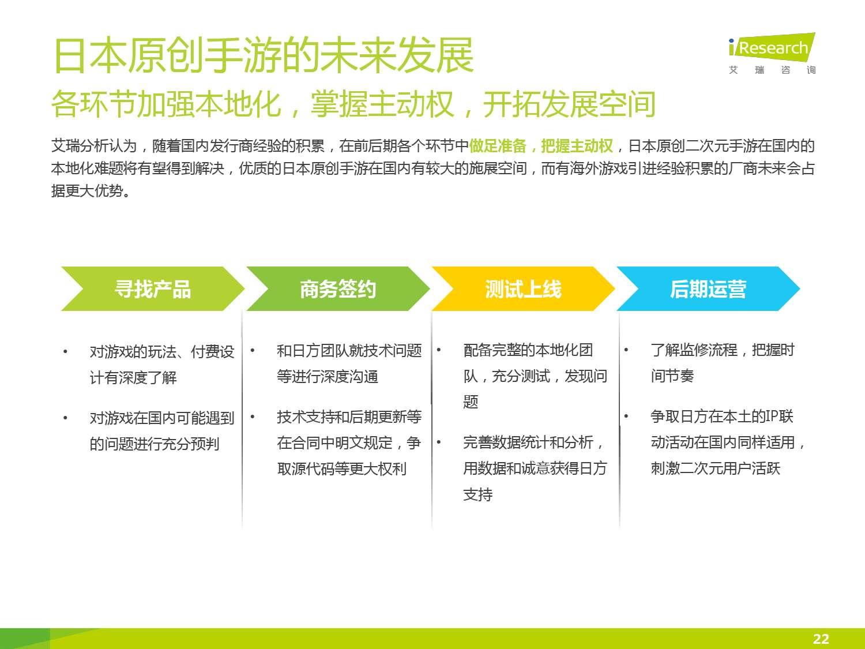 2016年中国二次元手游报告_000022