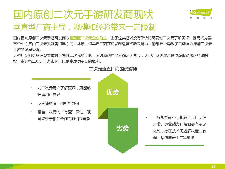 2016年中国二次元手游报告_000025