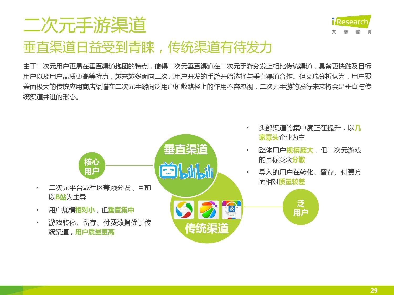 2016年中国二次元手游报告_000029