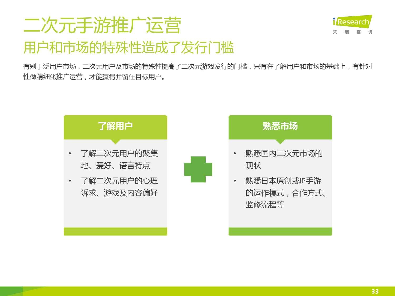 2016年中国二次元手游报告_000033