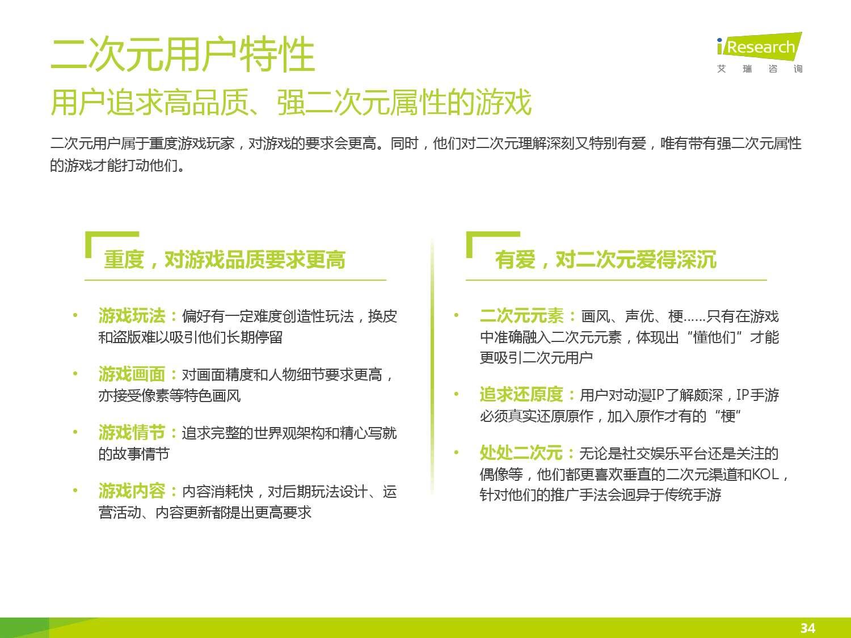 2016年中国二次元手游报告_000034