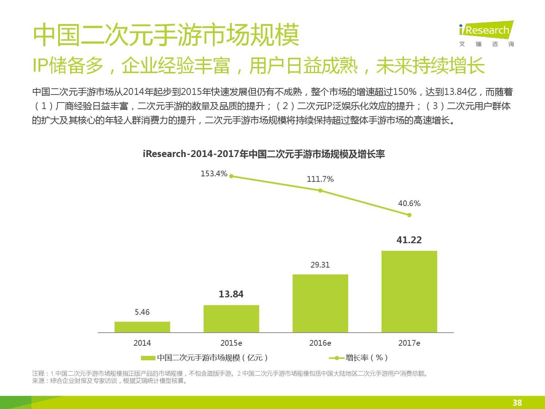 2016年中国二次元手游报告_000038