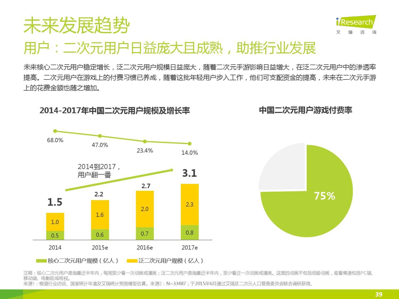 2016年中国二次元手游报告_000039