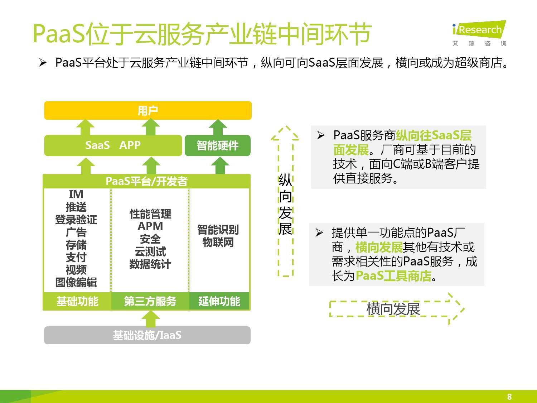 2016年中国IM云服务行业白皮书_000008