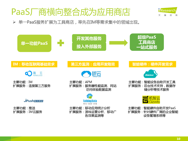 2016年中国IM云服务行业白皮书_000010