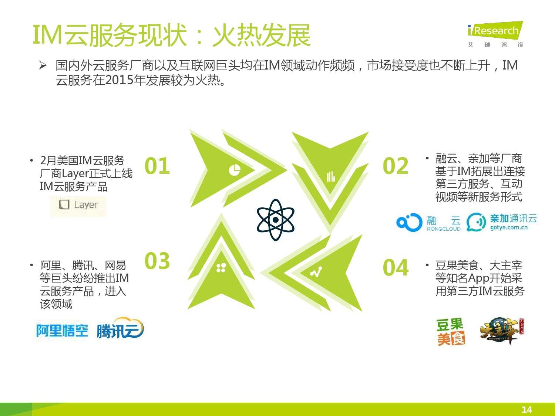 2016年中国IM云服务行业白皮书_000014