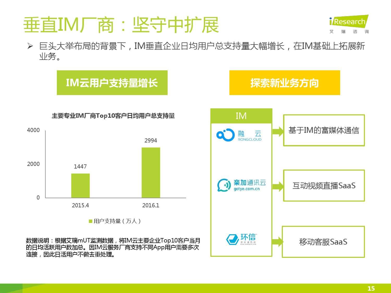 2016年中国IM云服务行业白皮书_000015
