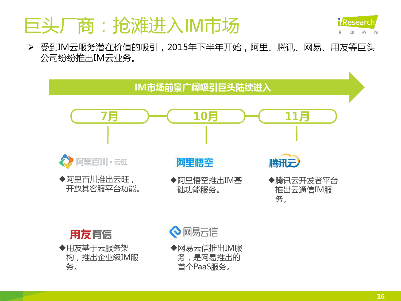 2016年中国IM云服务行业白皮书_000016