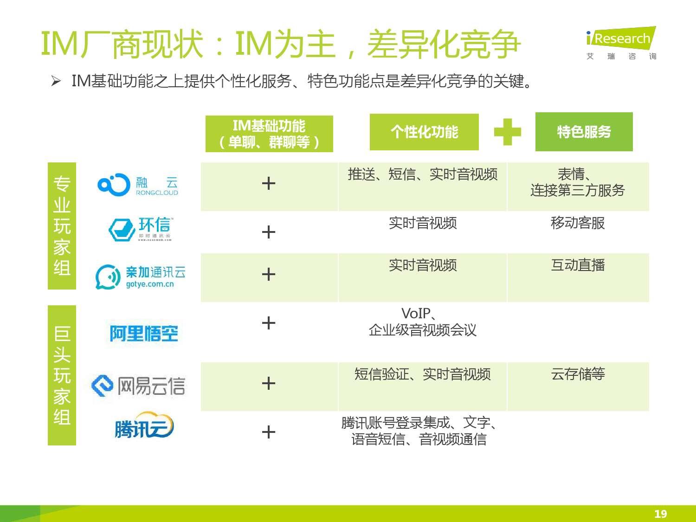 2016年中国IM云服务行业白皮书_000019
