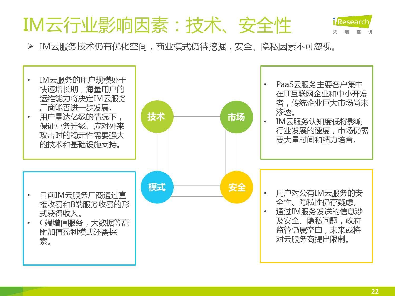 2016年中国IM云服务行业白皮书_000022