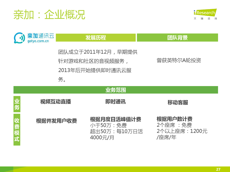 2016年中国IM云服务行业白皮书_000027