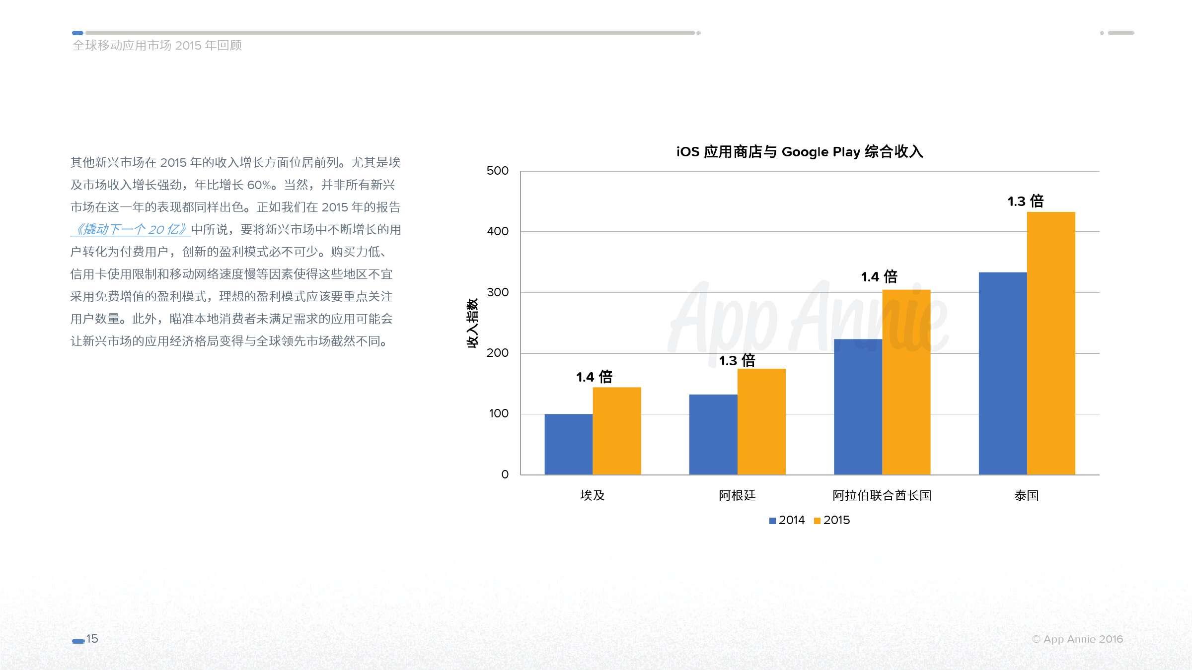 App Annie 全球移动应用市场 2015 年回顾_000015