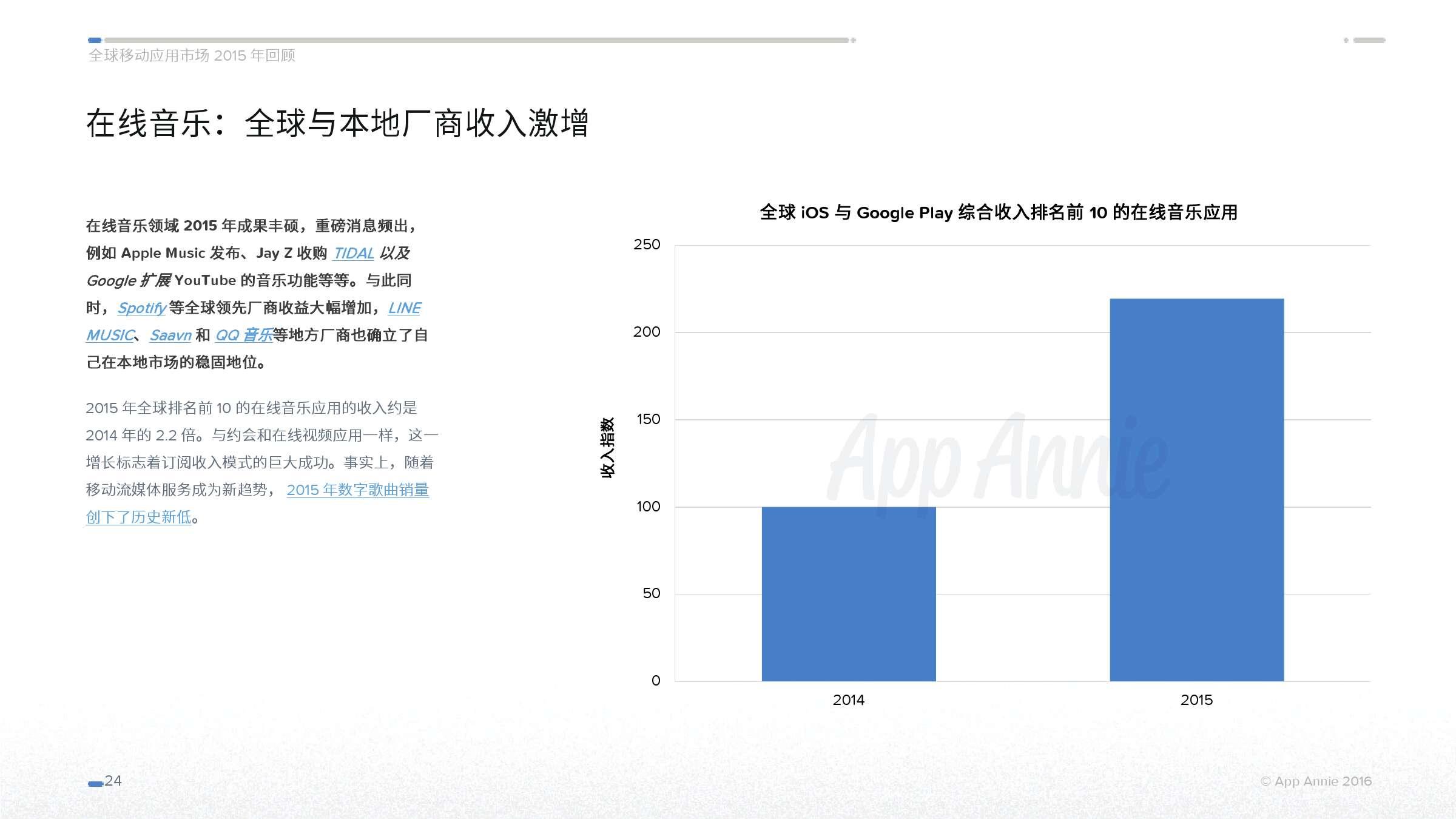 App Annie 全球移动应用市场 2015 年回顾_000024