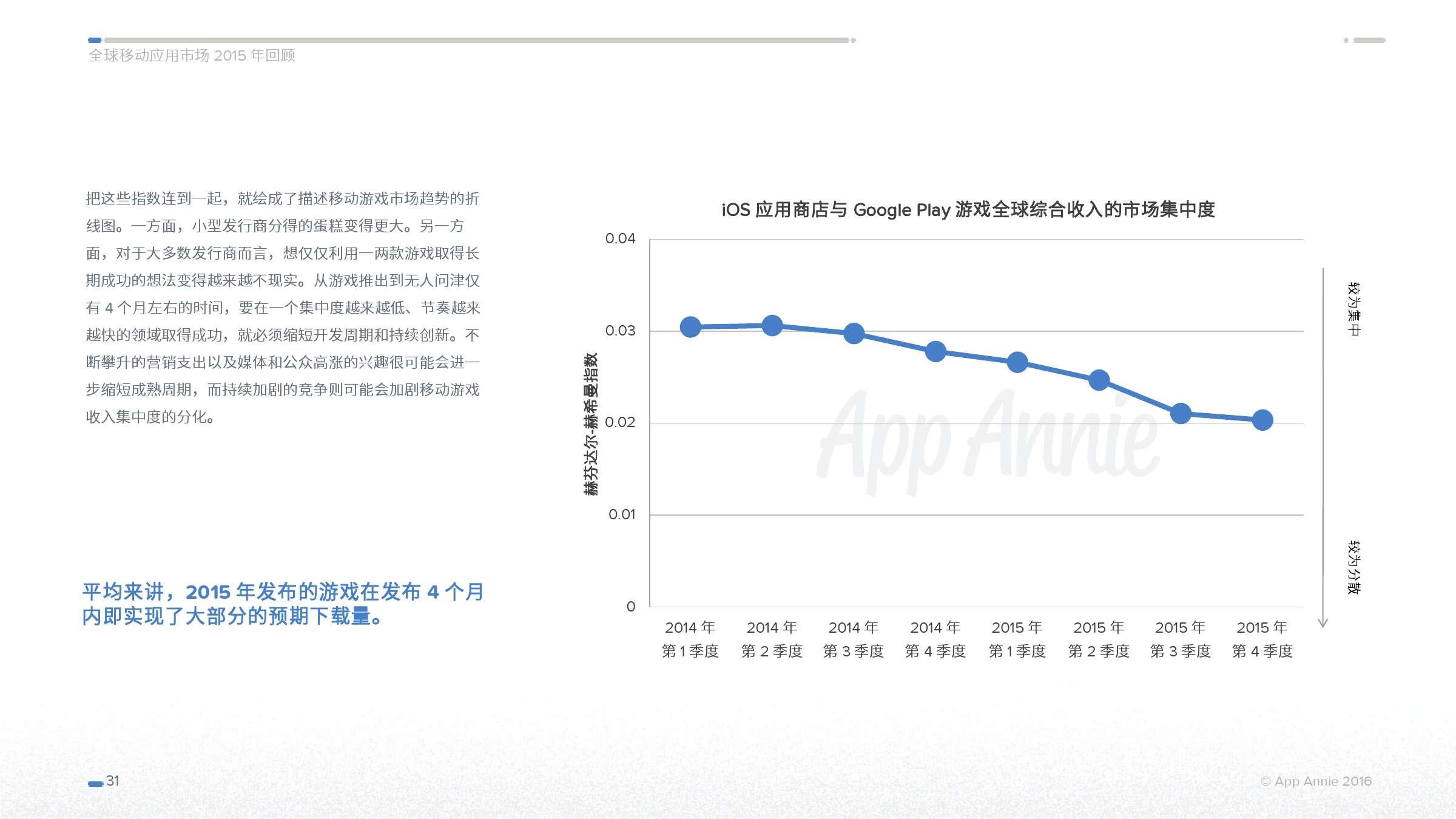 App Annie 全球移动应用市场 2015 年回顾_000031
