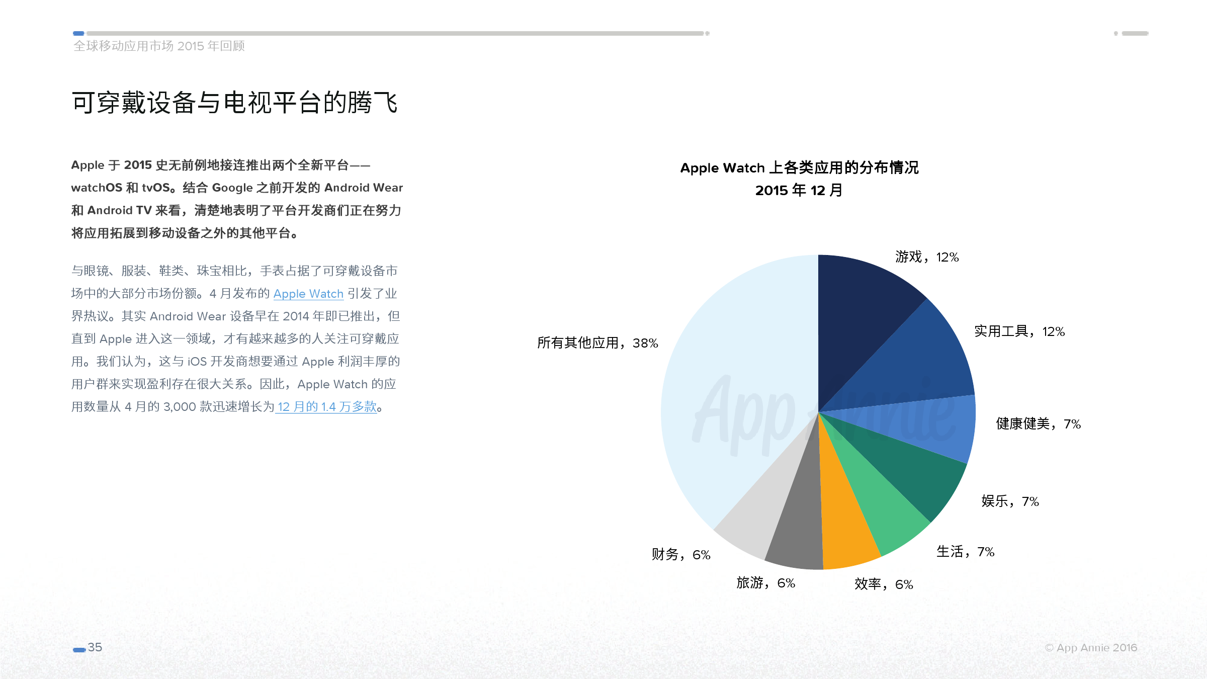 App Annie 全球移动应用市场 2015 年回顾_000035