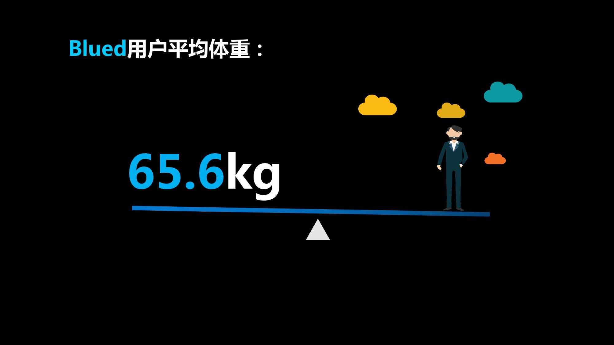 Blued2015中国同志社群大数据白皮书_000011