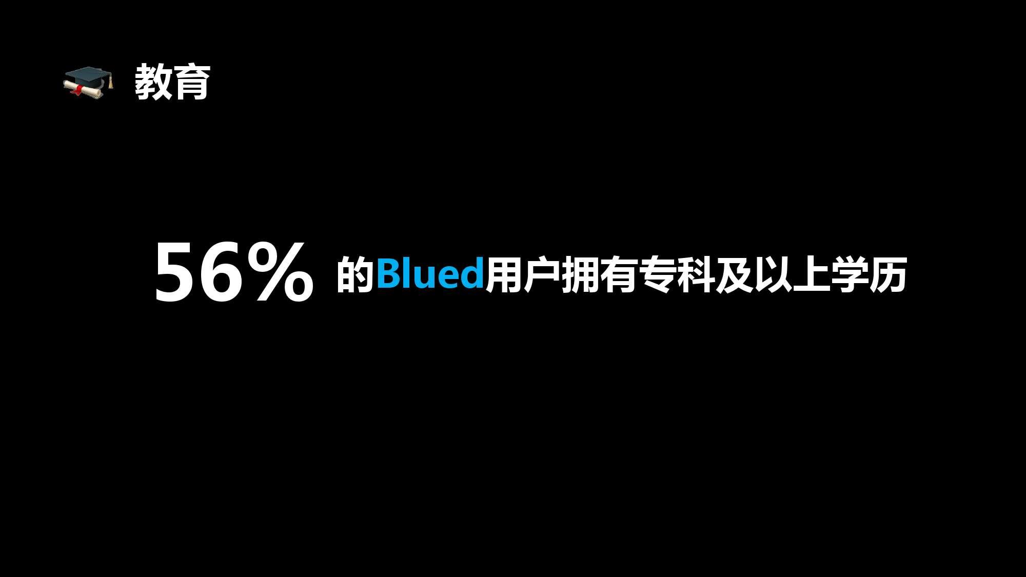 Blued2015中国同志社群大数据白皮书_000014