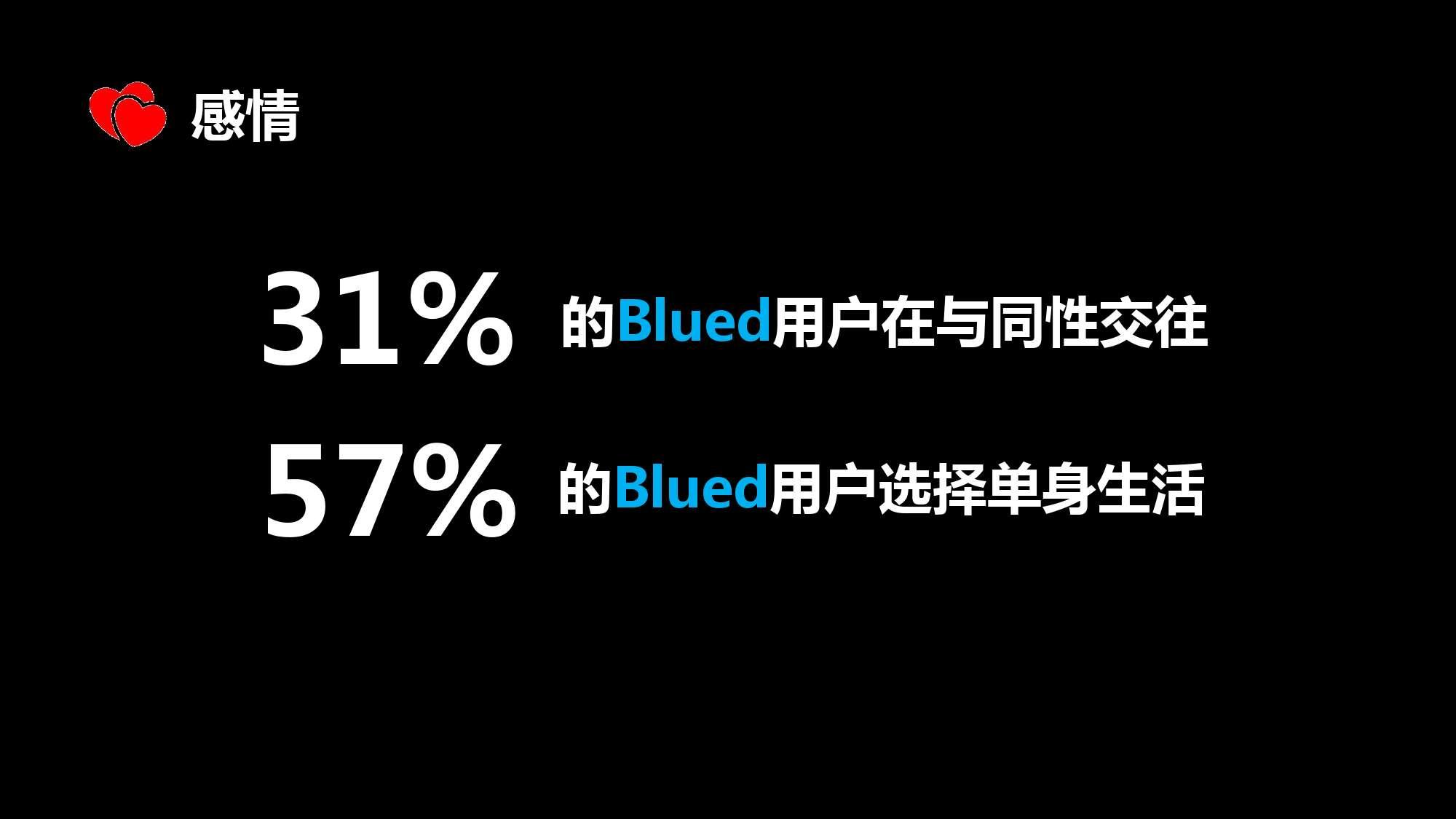 Blued2015中国同志社群大数据白皮书_000015