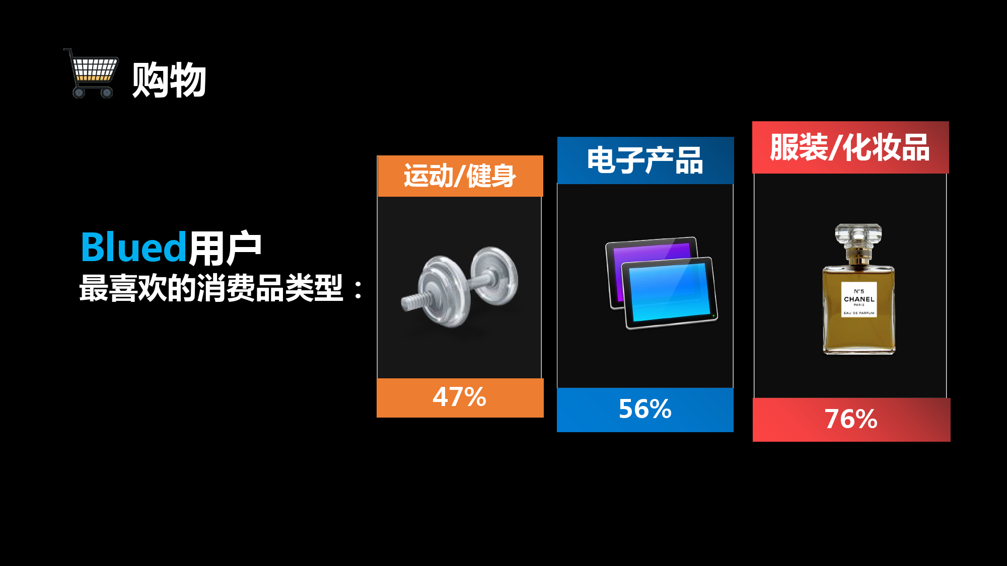 Blued2015中国同志社群大数据白皮书_000016