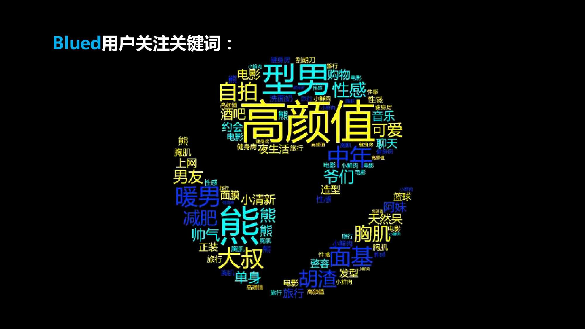 Blued2015中国同志社群大数据白皮书_000017