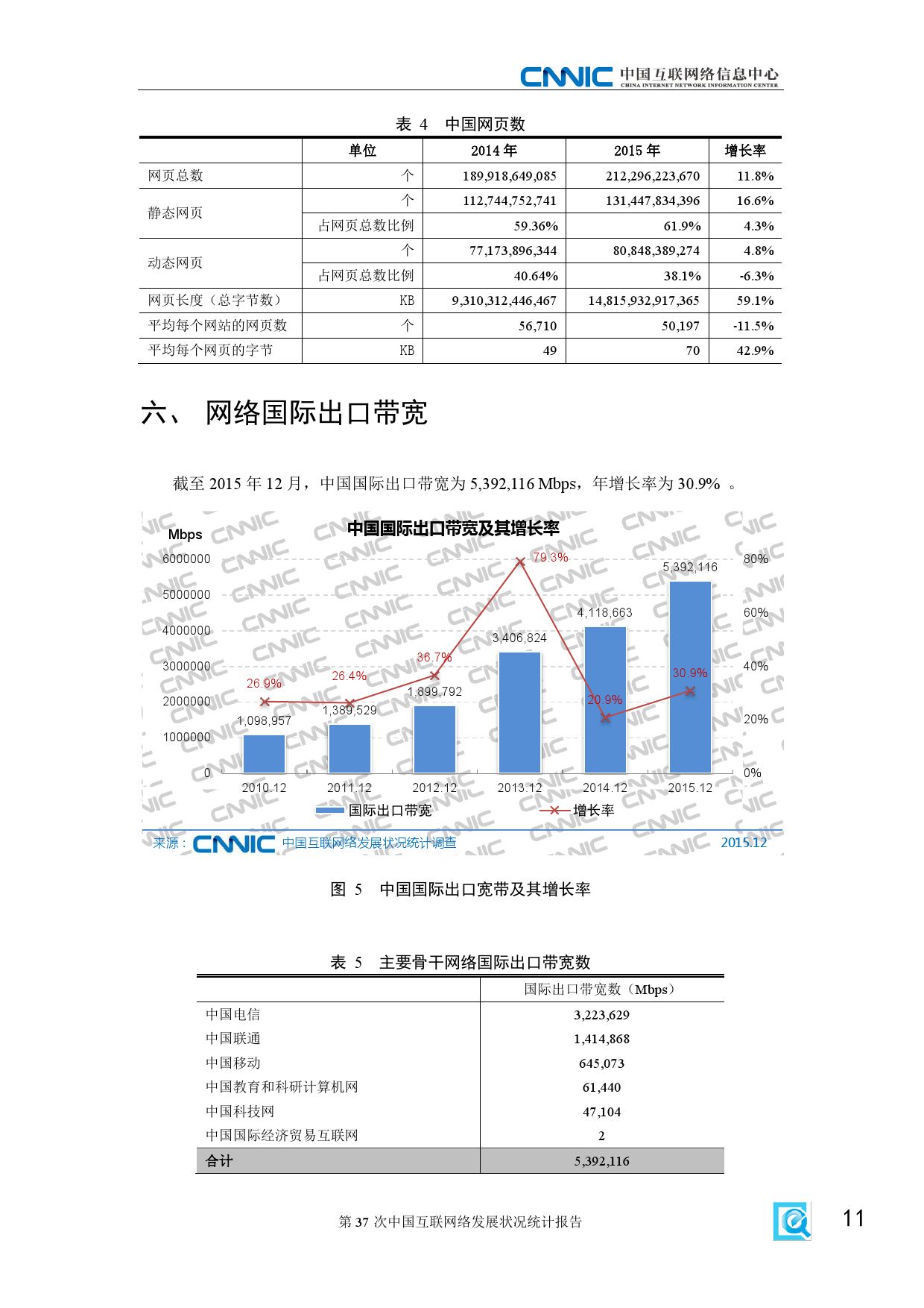 CNNIC:2015年第37次中国互联网络发展状况统计报告_000017