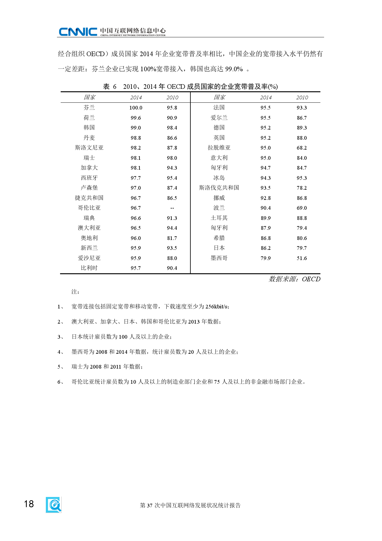CNNIC:2015年第37次中国互联网络发展状况统计报告_000024