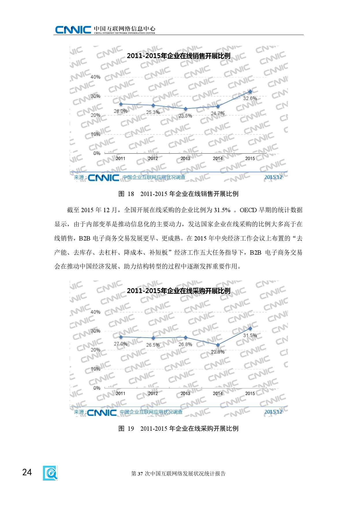 CNNIC:2015年第37次中国互联网络发展状况统计报告_000030